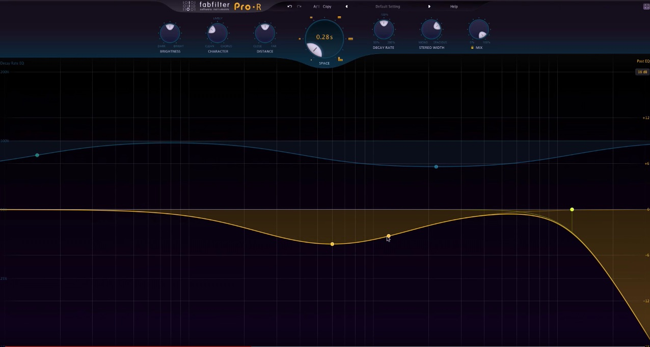 fabfilter reverb